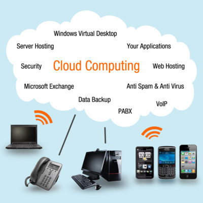 4 Common Cloud Computing Issues