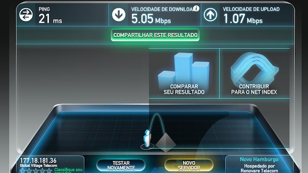 ADSL Slow Speed Test