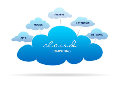 SPI Models – Most Used Cloud Computing Service