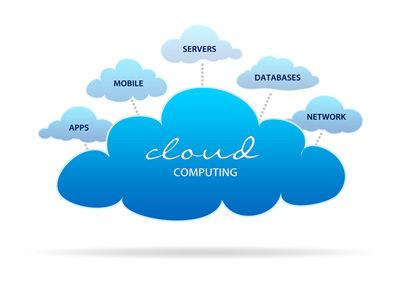 SPI Models – Most Used Cloud Computing Service