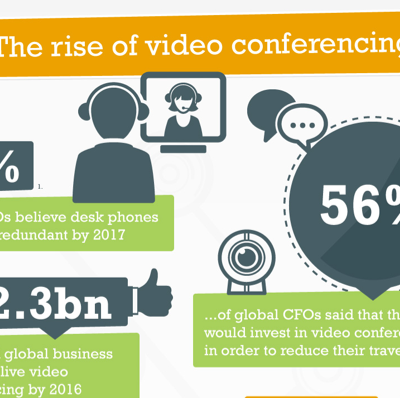 How Video Conferencing Helps For Business Communication – Infographic