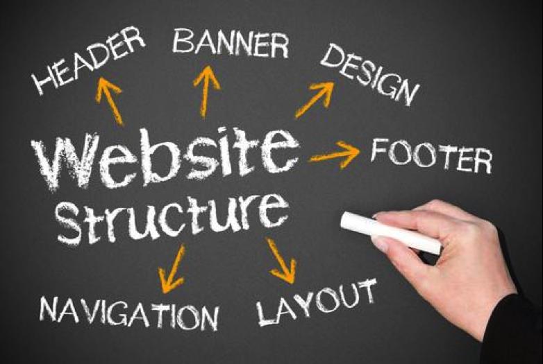 6 Trending Web Designs