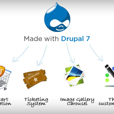7 Reasons Why Customized Drupal Website Is Right Choice for Entrepreneurs!
