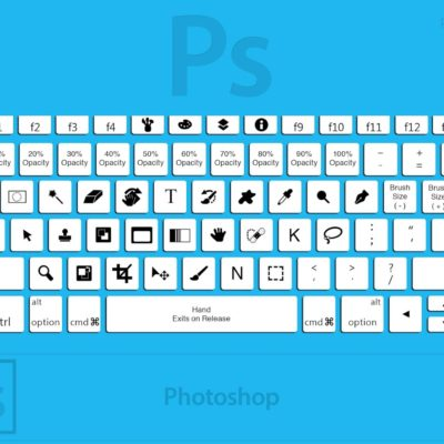 50 Essential Photoshop Shortcuts For Web Design