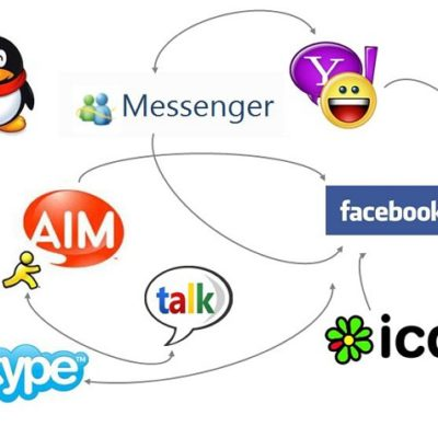 Mobile Instant Messaging vs Email!