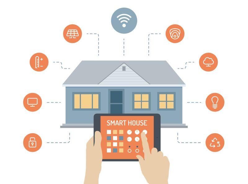 Smart Home in America