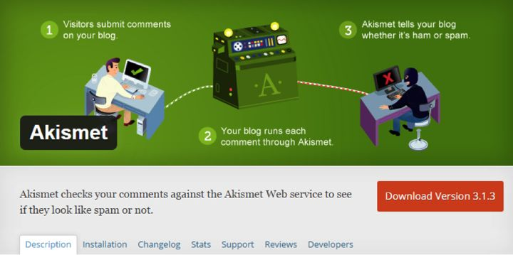 Akismet wp plugin