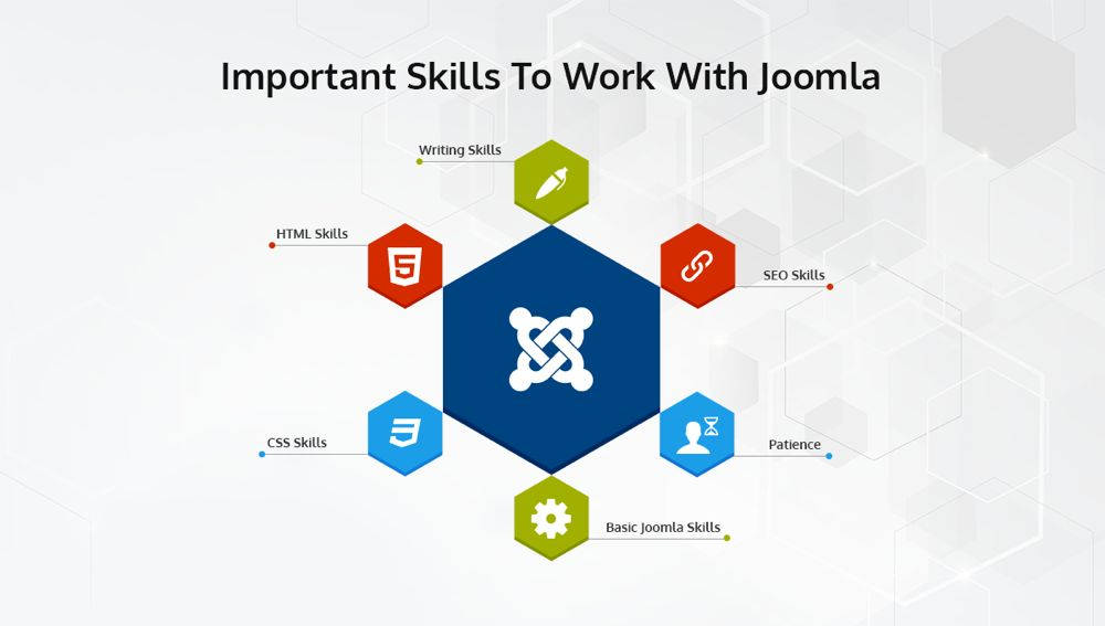 Important Skills To Work with Joomla