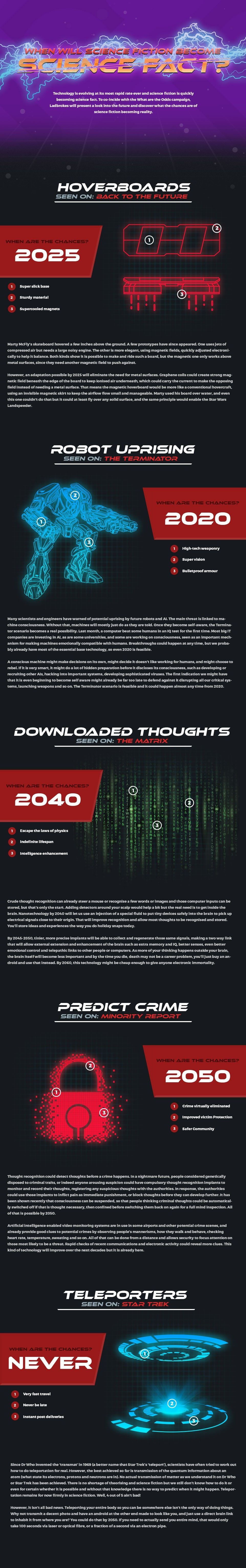 futuristic movies infographic