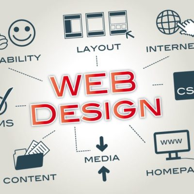 Things to Consider Before Building a Business Website