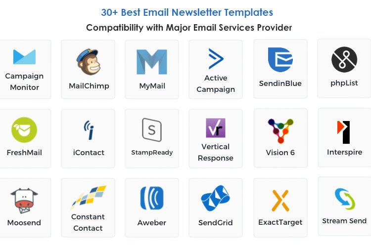 30 Best Email Newsletter Templates & Email Builder Modules