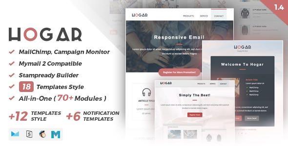 Hogar Responsive Email Set Template