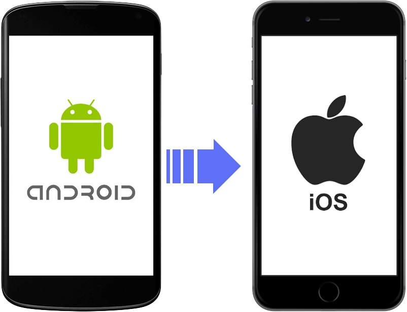 from Android to iOS