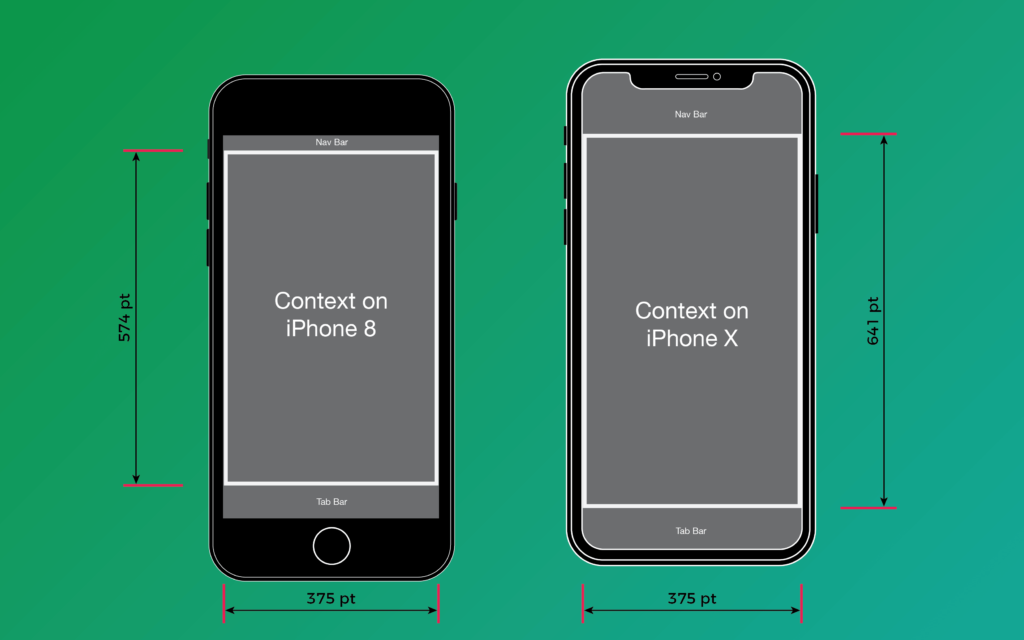 components of the interface iPhone x