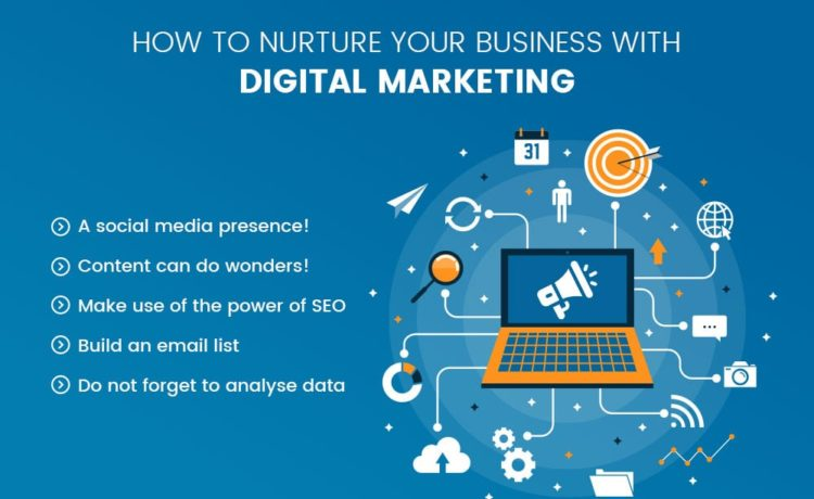 How to nurture your business with digital marketing-min